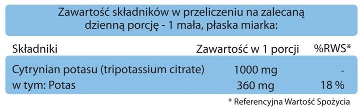 cytrynian_potasu.jpg