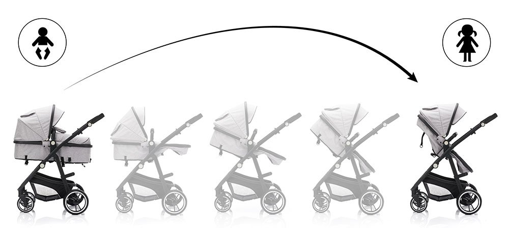 Fill von Fillikid Buggy/ Kinderwagen