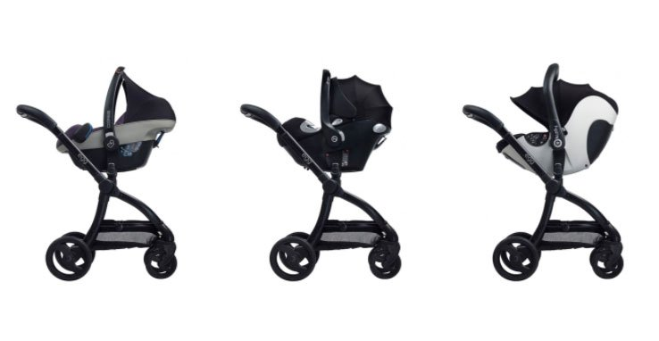 Egg Stroller Adapter