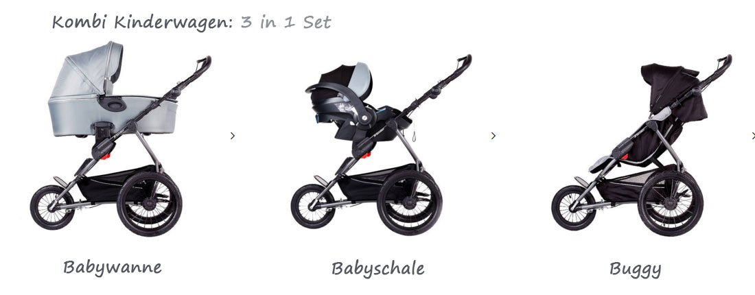 x run buggy jogger der natur auf der spur. Black Bedroom Furniture Sets. Home Design Ideas