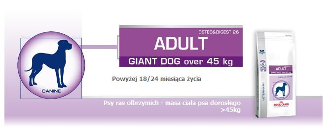 Royal_Canin_Adult_Giant_Dog_1