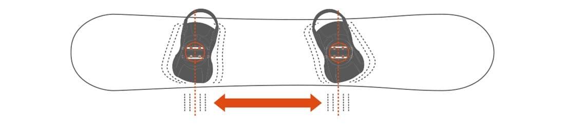 fbf7cdf769fd64 Regulacja i ustawienie wiązań snowboardowych