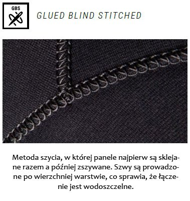 Glued blind stitched