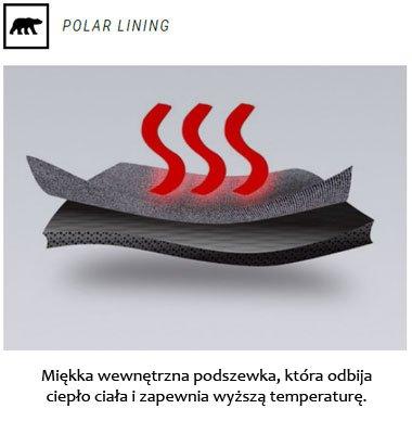 Polar lining