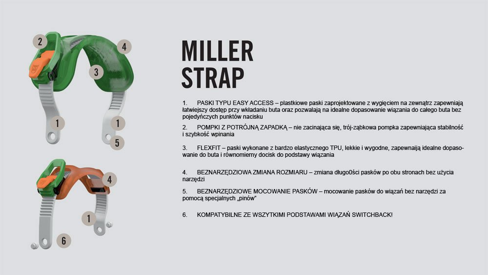 strapy miller