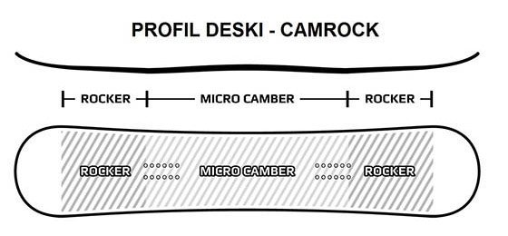 camrocker