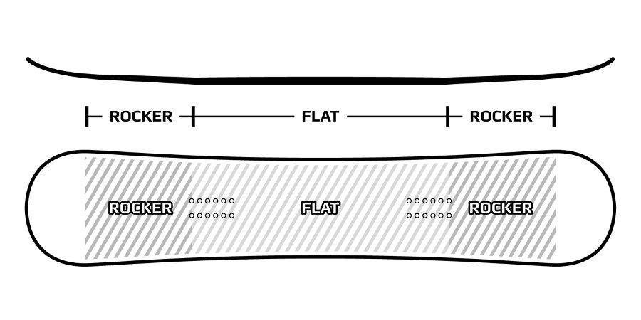 flatrock.jpg