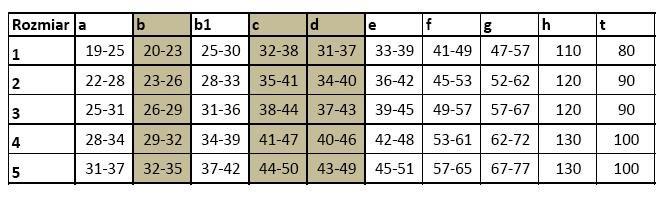Tabela rozmiarów Avicenum 360