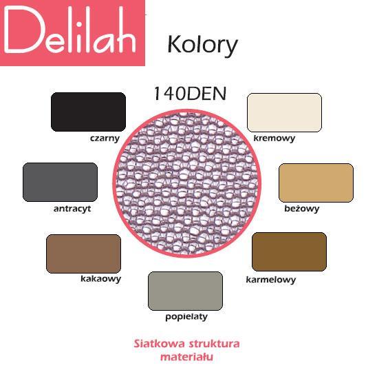 Tabela kolorów Sigvaris Delilah uciskowe