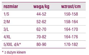 tabelka rozmiarów veera rajstopy uciskowe 140 den