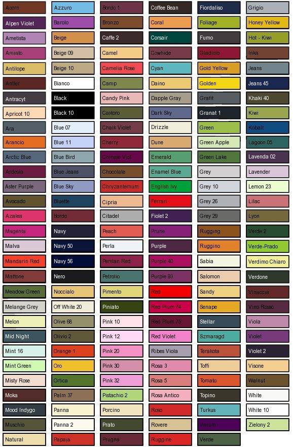 Gatta tabela kolorów
