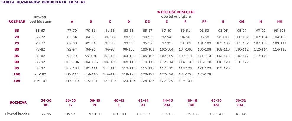 Krisline tabela rozmiarów