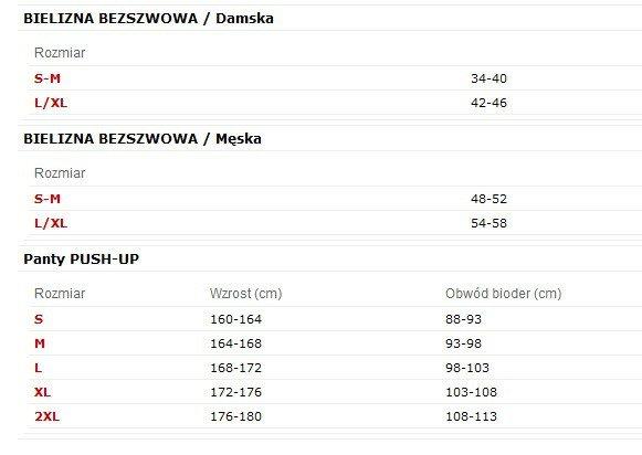 ca673df162676d Envie tabela rozmiarów - nbielizna.pl