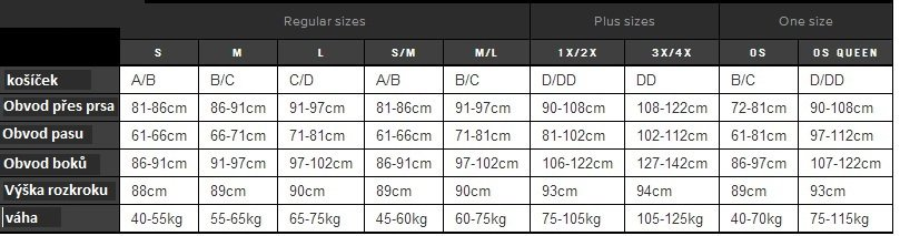 Baci Lingrie tabulka velikostí