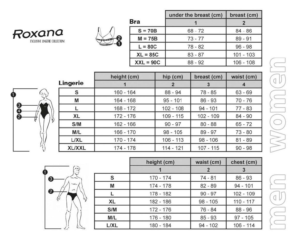 Roxana tabulka velikostí