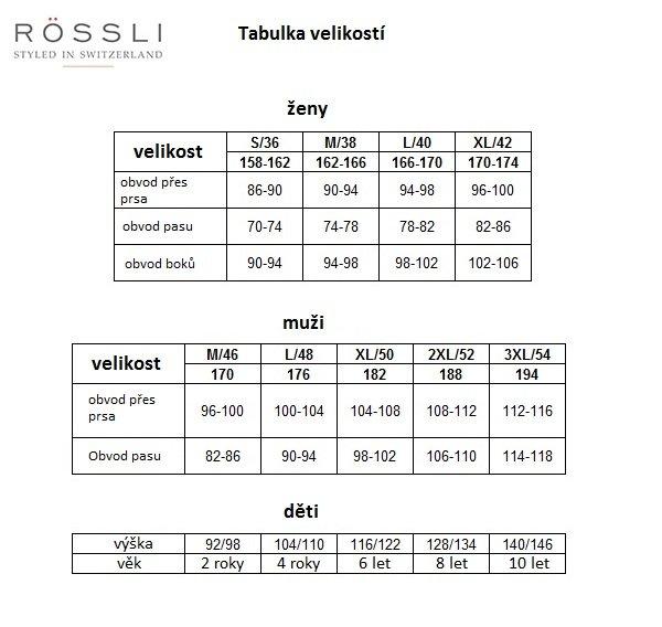 Rossli tabulka velikostí