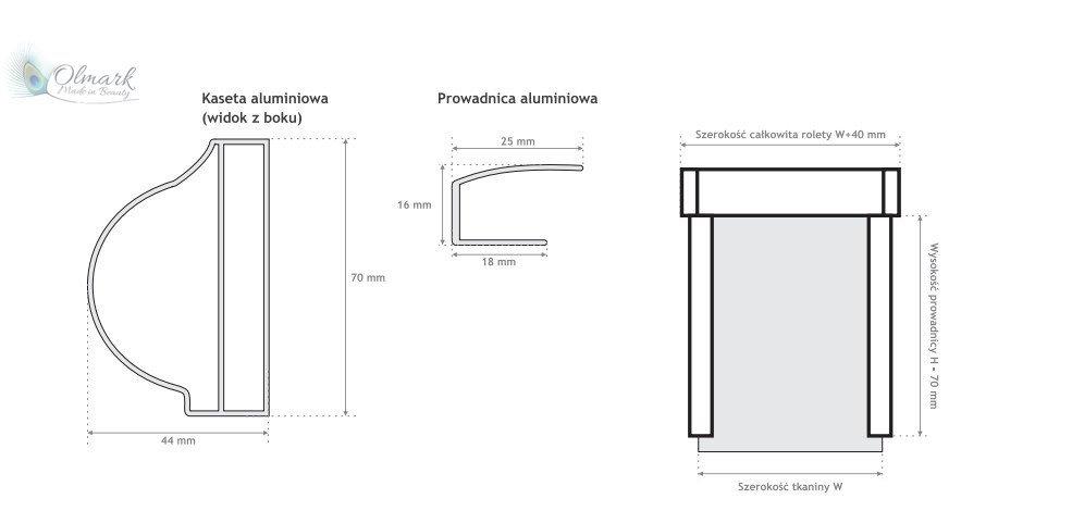 Parametry techniczne rolety Plus