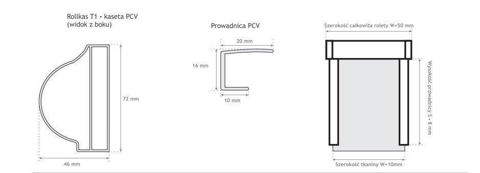 Parametry techniczne rolety rolkas