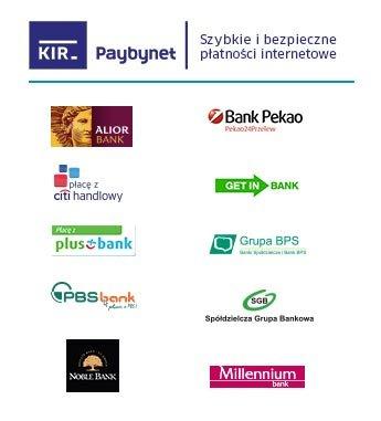 PayByNet Przelewy Internetowe