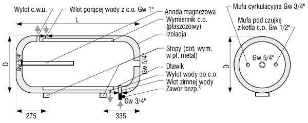 WYMIENNIK WODY BOJLER 140 L. Dwupłaszczowy GALMET