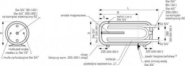 BOJLER GALMET Z 2xWĘŻOWNICĄ WYMIENNIK 140L +UCHWYTY