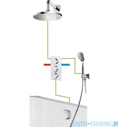 Omnires komplet 7 w 1 wannowy podtynkowy termostatyczny chrom SYSYS01