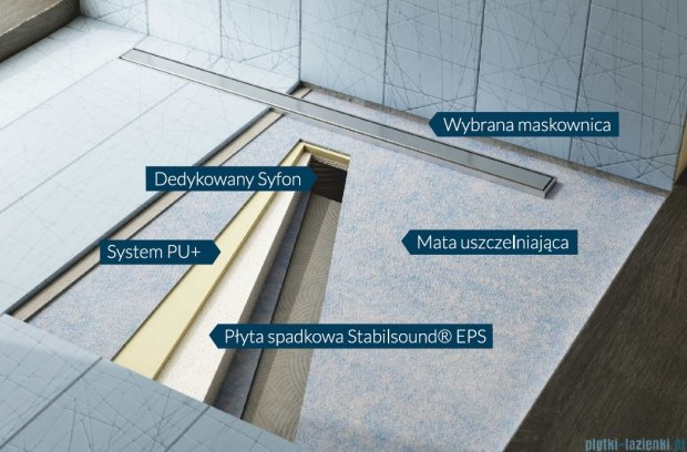 Schedpol brodzik posadzkowy podpłytkowy ruszt Slim Lux Steel 130+50x90x5cm 10.113/OLSL