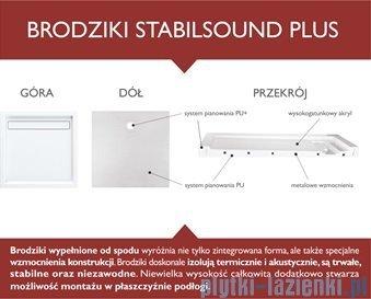 Schedpol Camparo Brodzik kwadratowy z klapką odpływu 100x100x6,5cm 3.082