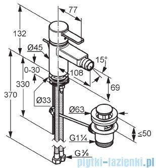 Kludi Zenta Bateria bidetowa czarny/chrom 385308675