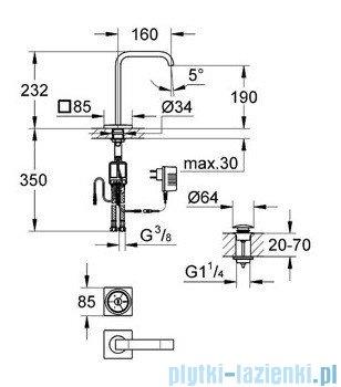 Grohe Allure F-digital elektroniczna bateria umywalkowa chrom 36342000