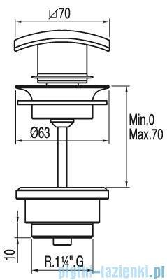 Tres Cuadro-Tres Odpływ umywalkowy Simple-Rapid kolor chrom 1.07.940
