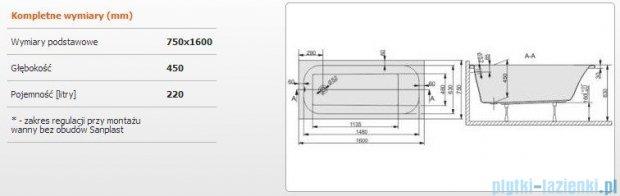 Sanplast Free Line Wanna prostokątna+stelaż WP/FREE 160x75+ST25, 610-040-0150-01-000