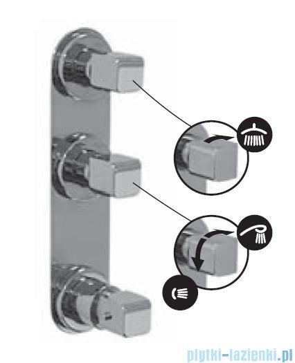 Tres Tresmostatic Cuadro Bateria termostatyczna podtynkowa trójdrożna kolor chrom 1.07.252