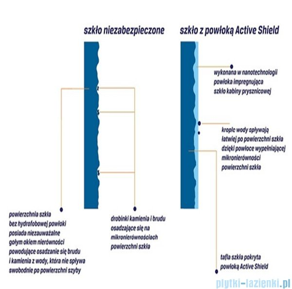 New Trendy Modena drzwi prysznicowe prawe 100  EXK-1008