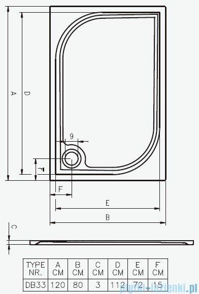 Riho Brodzik prostokątny Kolping 120x80x3 + nogi + syfon DB33