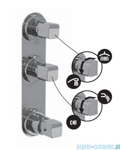 Tres Tresmostatic Cuadro Bateria termostatyczna podtynkowa czterodrożna kolor chrom 1.07.253