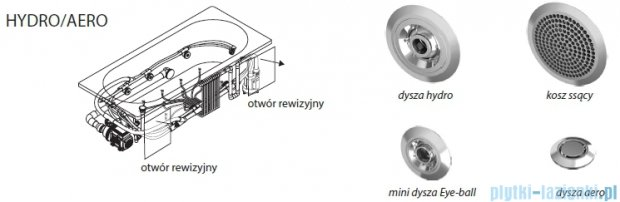 Riho Lyra wanna asymetryczna prawa 170x110 z hydromasażem PRO Hydro 6+4+2/Aero11 BA63P7