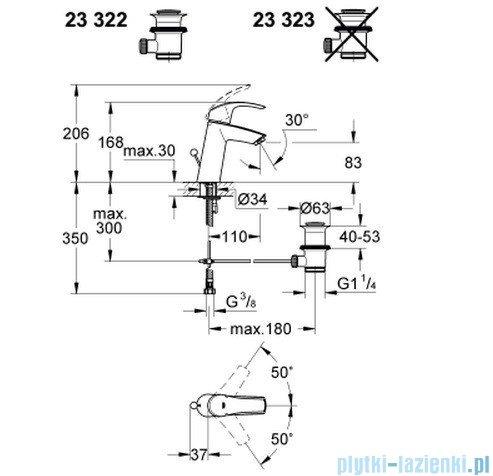 Grohe Eurosmart bateria umywalkowa DN 15 z korkiem 23322001