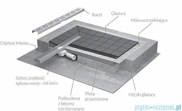 Radaway brodzik podpłytkowy z odpływem liniowym Steel na krótszym boku 119x89cm 5DLB1209B,5R065S,5SL1