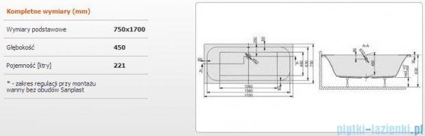 Sanplast Free Line Wanna prostokątna+stelaż WP/FREE 170x75+ST25, 610-040-0160-01-000