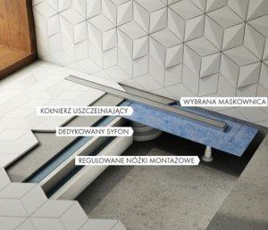 Schedpol Odpływ Liniowy Slim Lux 90x35x95 Cm Ruszt Plate Slim 90
