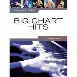 PWM Hal Leonard Big Charts Hits