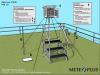 Ogródek meteorologiczny dydaktyczny szkolny MeteoPlus EKO PLUS