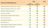 Termometr internetowy Papouch TME czujnik temperatury Modbus TCP, Ethernet, LAN, IP