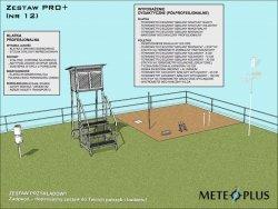 Ogródek meteorologiczny dydaktyczny szkolny edukacyjny MeteoPlus PRO MAX