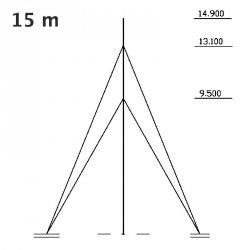 Maszt pomiarowy gruntowy aluminiowy 15 m PM Ecology MST-115 maszt anemometryczny, meteorologiczny, teleskopowy