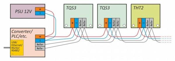Termometr przemysłowy RS485 (Modbus RTU) Papouch TQS3_E czujnik temperatury bez osłony.