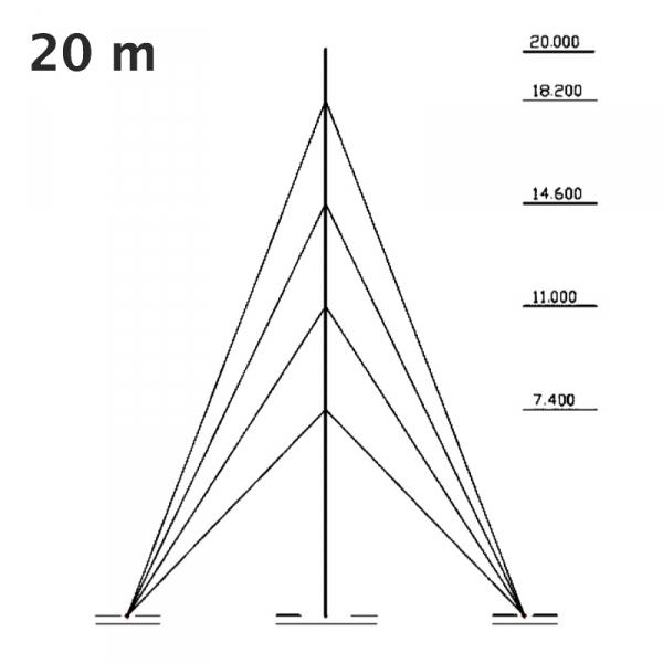 Maszt pomiarowy gruntowy aluminiowy 20 m PM Ecology MST-120 maszt anemometryczny, meteorologiczny, teleskopowy