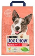 Purina Dog Chow Active Kurczak 2,5kg