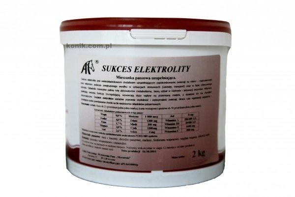 Sukces elektrolity